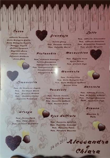 Tableau matrimonio tema cioccolato