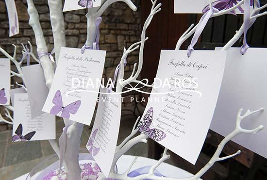 Matrimonio Tema Poesia : Tableau farfalle i più belli e originali